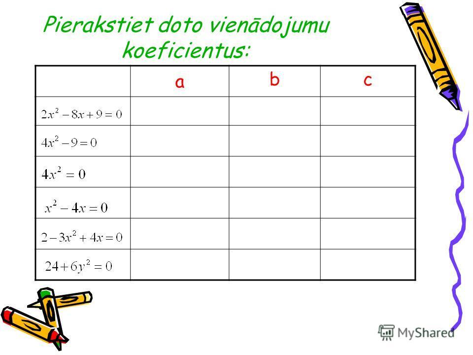 Pierakstiet doto vienādojumu koeficientus: а bс