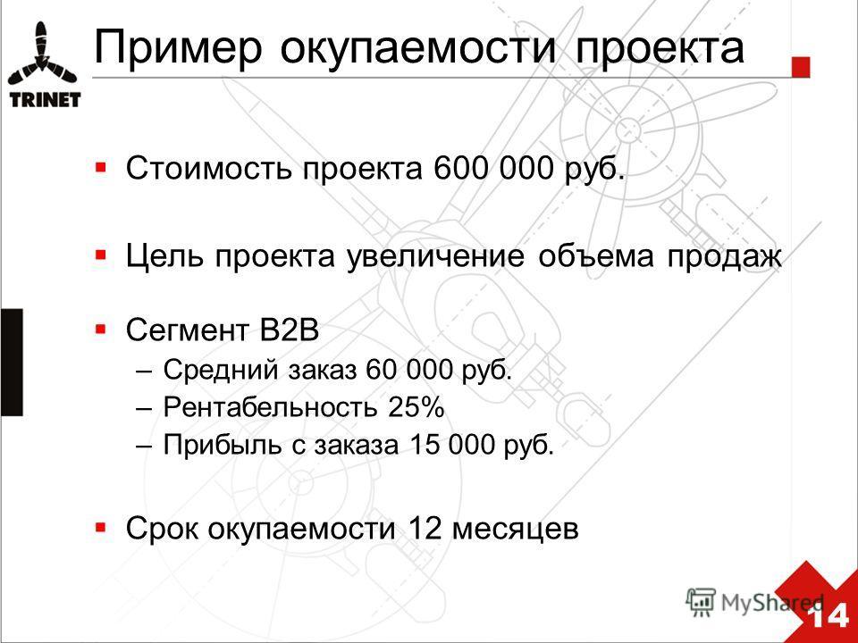 Пример окупаемости проекта Стоимость проекта 600 000 руб. Цель проекта увеличение объема продаж Сегмент B2B –Средний заказ 60 000 руб. –Рентабельность 25% –Прибыль с заказа 15 000 руб. Срок окупаемости 12 месяцев 14