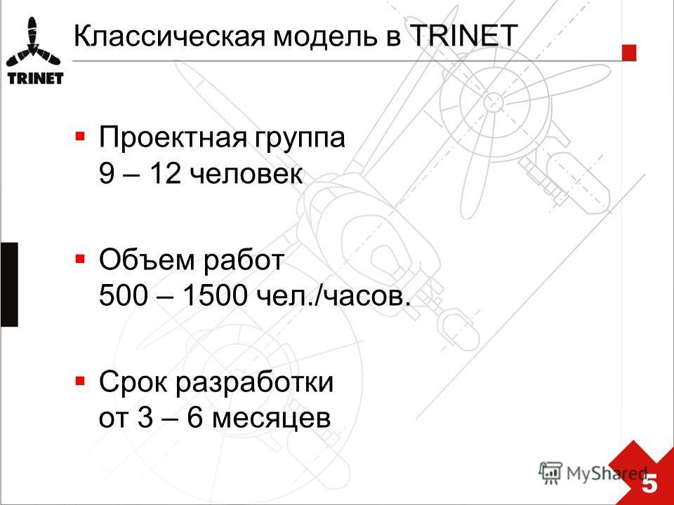 Классическая модель в TRINET Проектная группа 9 – 12 человек Объем работ 500 – 1500 чел./часов. Срок разработки от 3 – 6 месяцев 5