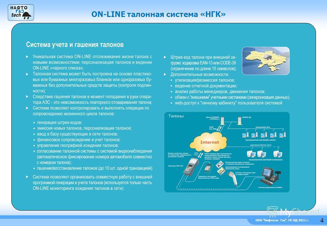 ООО Нефтегаз Тэк, ГК НД 2011 г. ON-LINE талонная система «НГК» 4