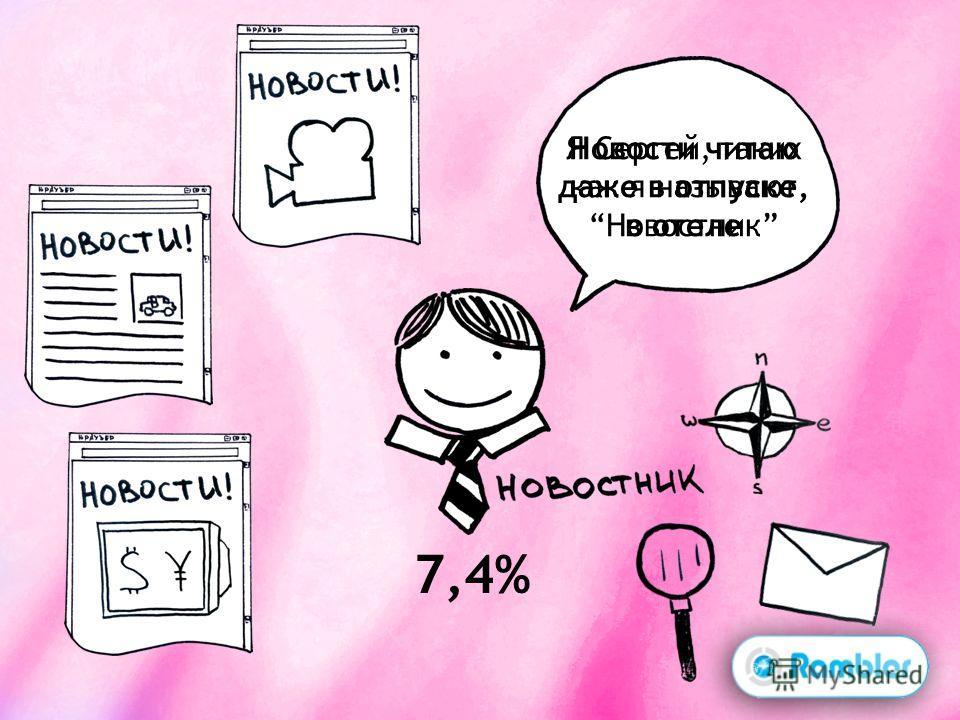 7,4% Я Сергей, таких как я называютНовостник Новости читаю даже в отпуске, в отеле
