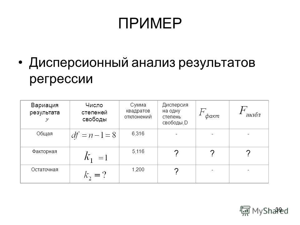 39 ПРИМЕР Дисперсионный анализ результатов регрессии Вариация результата Число степеней свободы Сумма квадратов отклонений Дисперсия на одну степень свободы,D Общая6,316--- Факторная5,116 ??? Остаточная1,200 ? --