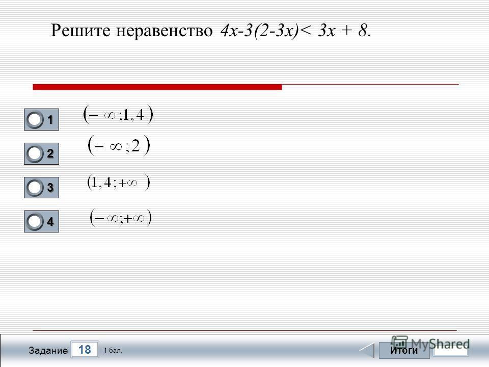 Итоги 18 Задание 1 бал. 1111 2222 3333 4444 Решите неравенство 4х-3(2-3х)< 3x + 8.