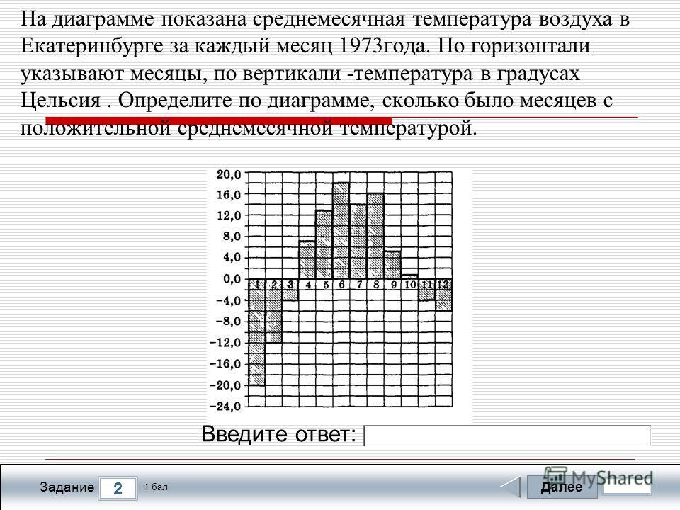 Далее 2 Задание 1 бал. Введите ответ: На диаграмме показана среднемесячная температура воздуха в Екатеринбурге за каждый месяц 1973года. По горизонтали указывают месяцы, по вертикали -температура в градусах Цельсия. Определите по диаграмме, сколько б