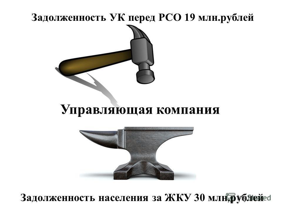 Задолженность населения за ЖКУ 30 млн.рублей Задолженность УК перед РСО 19 млн.рублей Управляющая компания