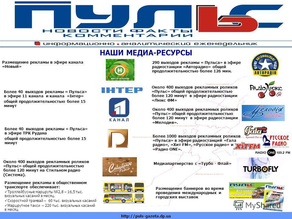 http://www.pulse.krivbassinfo.com НАШИ МЕДИА-РЕСУРСЫ 290 выходов рекламы « Пульса» в эфире радиостанции «Авторадио» общей продолжительностью более 126 мин. Размещение рекламы в эфире канала «Новый» Размещение баннеров во время проведения международны
