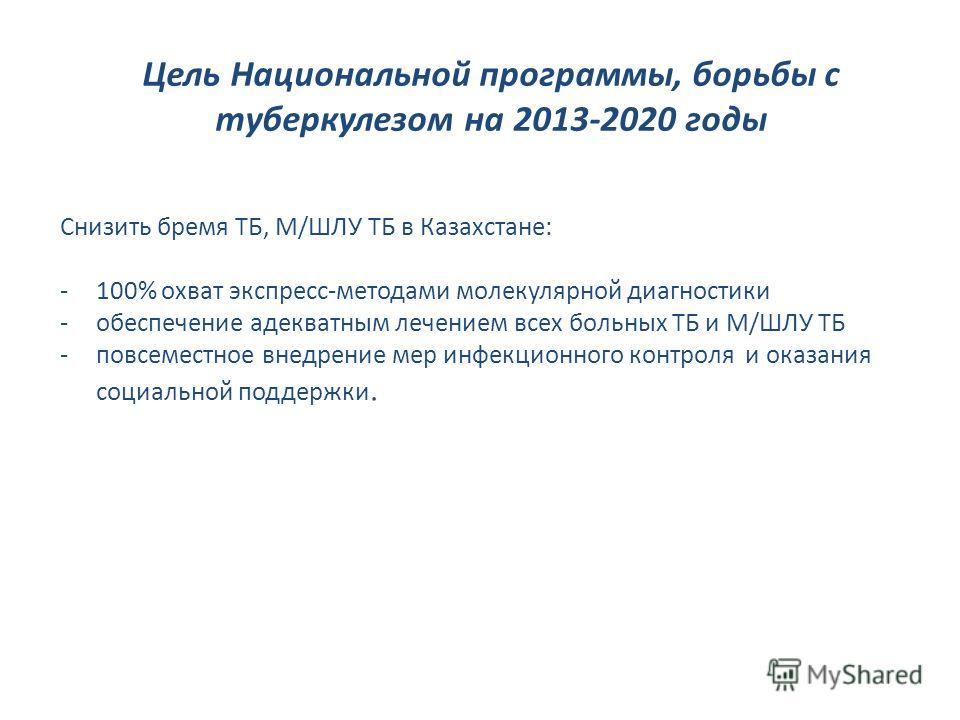 Цель Национальной программы, борьбы с туберкулезом на 2013-2020 годы Cнизить бремя ТБ, М/ШЛУ ТБ в Казахстане: -100% охват экспресс-методами молекулярной диагностики -обеспечение адекватным лечением всех больных ТБ и М/ШЛУ ТБ -повсеместное внедрение м