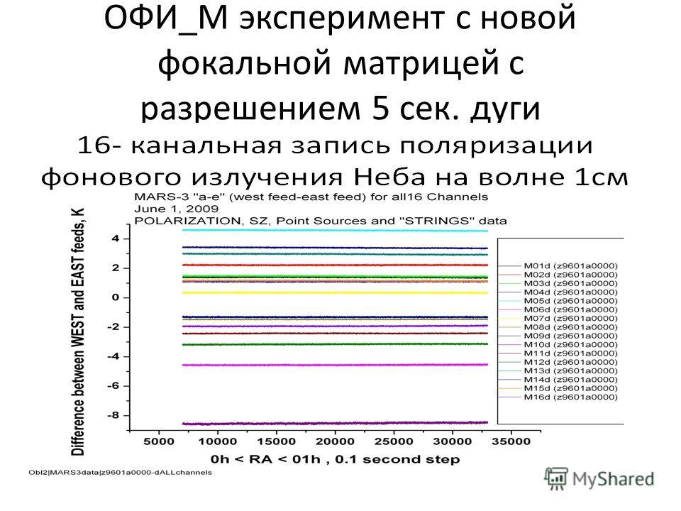 ОФИ_М эксперимент с новой фокальной матрицей с разрешением 5 сек. дуги