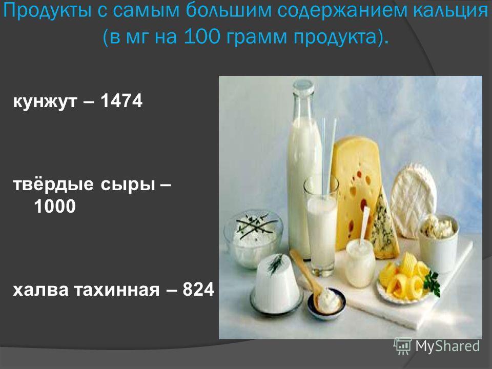 Продукты с самым большим содержанием кальция (в мг на 100 грамм продукта). кунжут – 1474 твёрдые сыры – 1000 халва тахинная – 824
