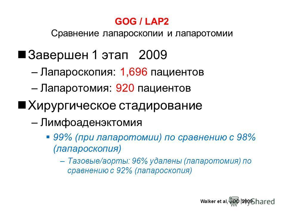 GOG / LAP2 Сравнение лапароскопии и лапаротомии Завершен 1 этап 2009 –Лапароскопия: 1,696 пациентов –Лапаротомия: 920 пациентов Хирургическое стадирование –Лимфоаденэктомия 99% (при лапаротомии) по сравнению с 98% (лапароскопия) –Тазовые/аорты: 96% у