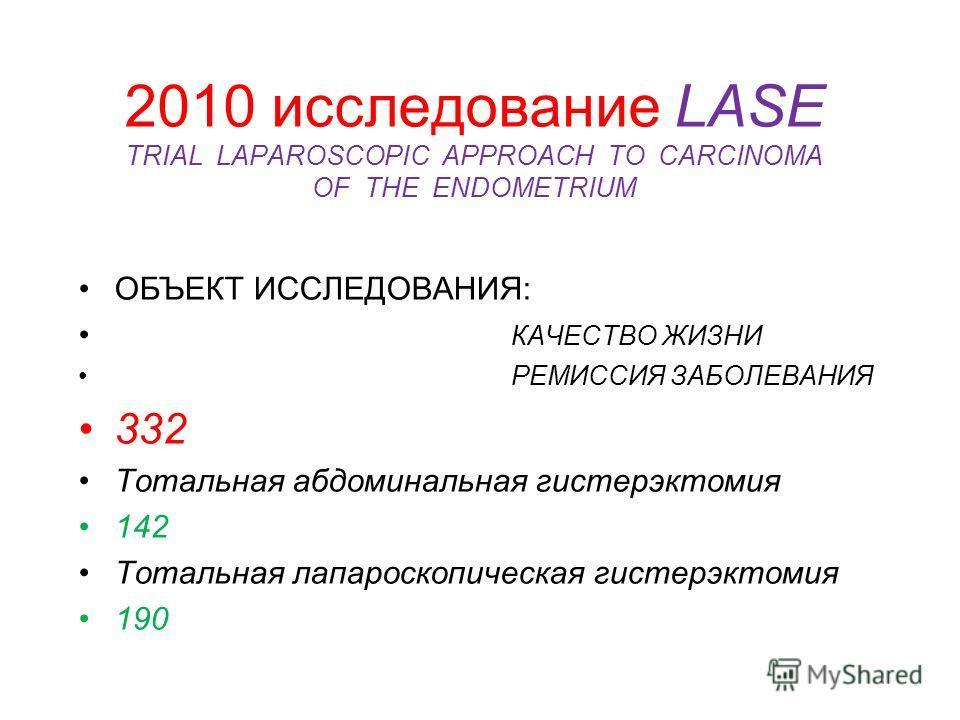 2010 исследование LASE TRIAL LAPAROSCOPIC APPROACH TO CARCINOMA OF THE ENDOMETRIUM ОБЪЕКТ ИССЛЕДОВАНИЯ: КАЧЕСТВО ЖИЗНИ РЕМИССИЯ ЗАБОЛЕВАНИЯ 332 Тотальная абдоминальная гистерэктомия 142 Тотальная лапароскопическая гистерэктомия 190