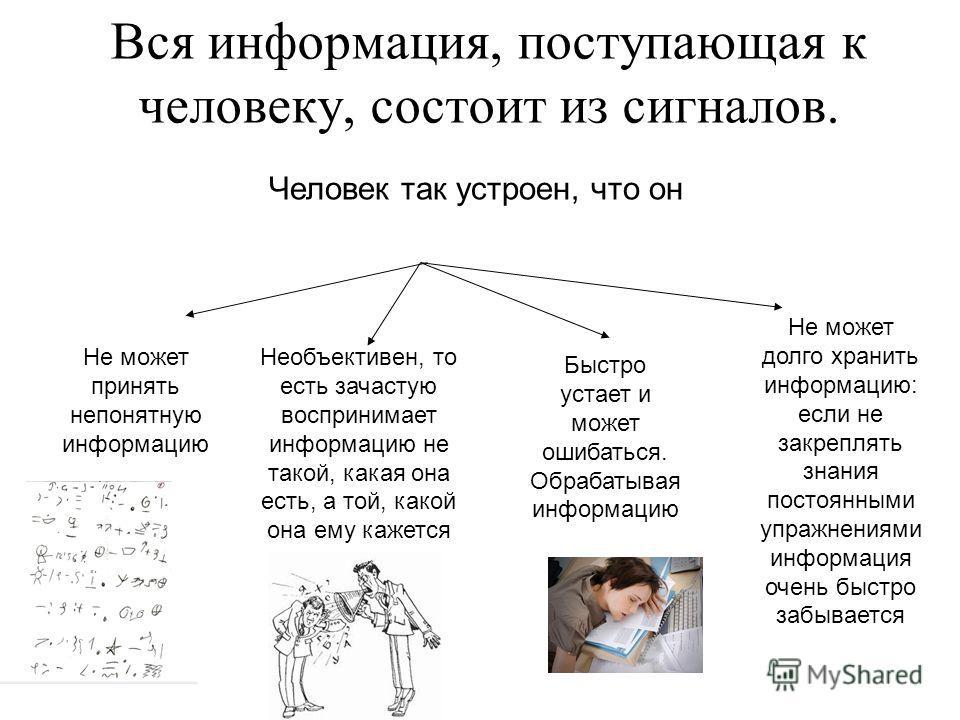Вся информация, поступающая к человеку, состоит из сигналов. Человек так устроен, что он Необъективен, то есть зачастую воспринимает информацию не такой, какая она есть, а той, какой она ему кажется Быстро устает и может ошибаться. Обрабатывая информ