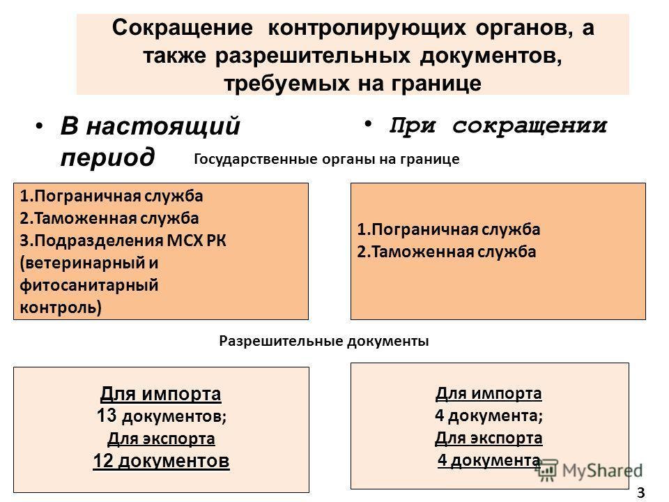 Сокращение контролирующих органов, а также разрешительных документов, требуемых на границе В настоящий период При сокращении Для импорта 13 13 документов; Для экспорта 12 документов Для импорта 4 4 документа; Для экспорта 4 документа 3 1.Пограничная