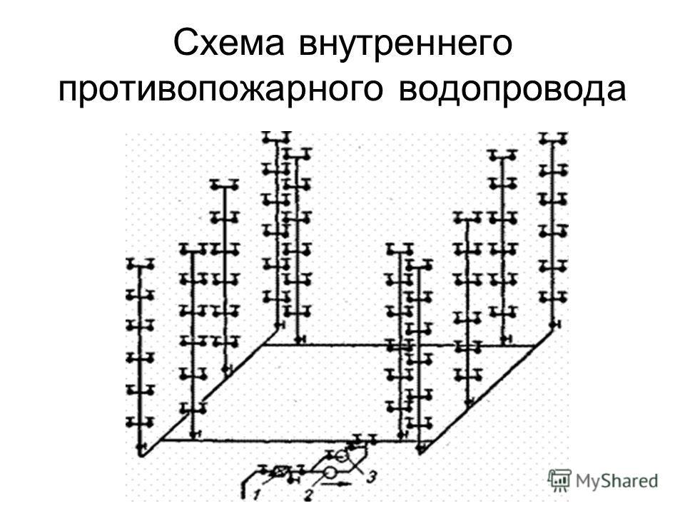 Схема внутреннего противопожарного водопровода