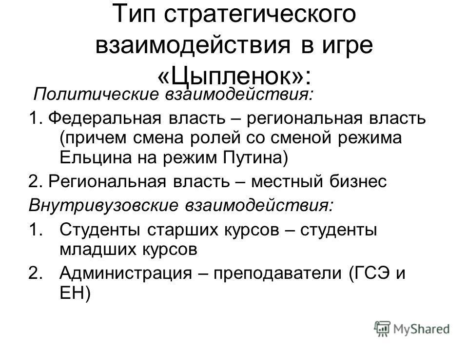 Тип стратегического взаимодействия в игре «Цыпленок»: Политические взаимодействия: 1. Федеральная власть – региональная власть (причем смена ролей со сменой режима Ельцина на режим Путина) 2. Региональная власть – местный бизнес Внутривузовские взаим