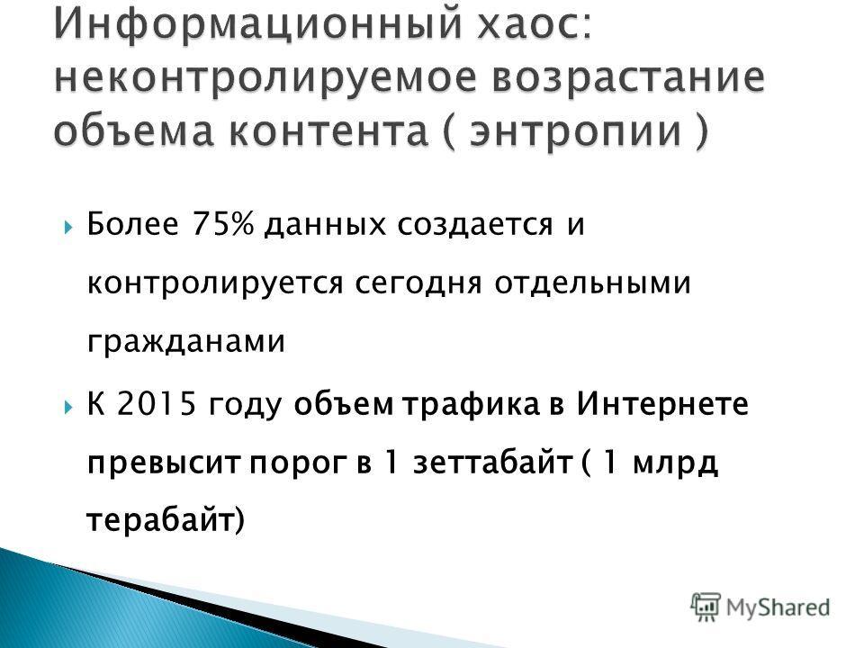 Более 75% данных создается и контролируется сегодня отдельными гражданами К 2015 году объем трафика в Интернете превысит порог в 1 зеттабайт ( 1 млрд терабайт)
