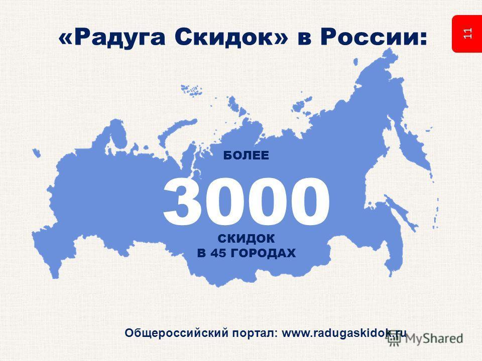 «Радуга Скидок» в России: Общероссийский портал: www.radugaskidok.ru 3000 БОЛЕЕ СКИДОК В 45 ГОРОДАХ 11