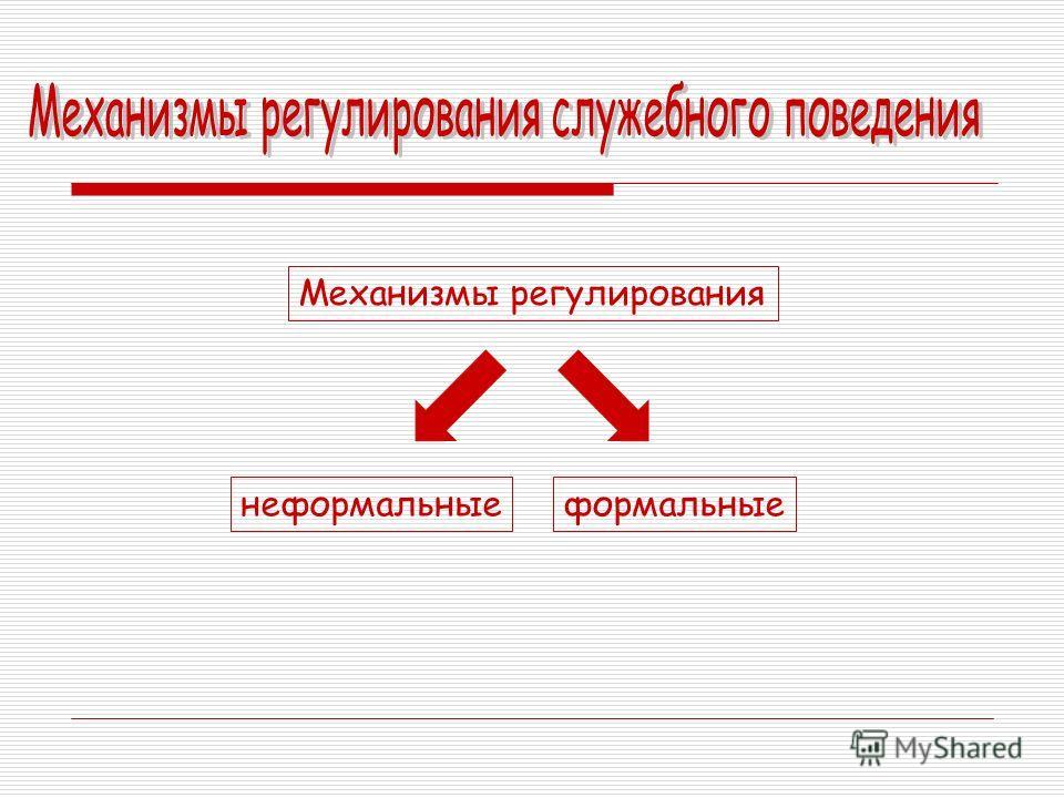 Механизмы регулирования неформальныеформальные