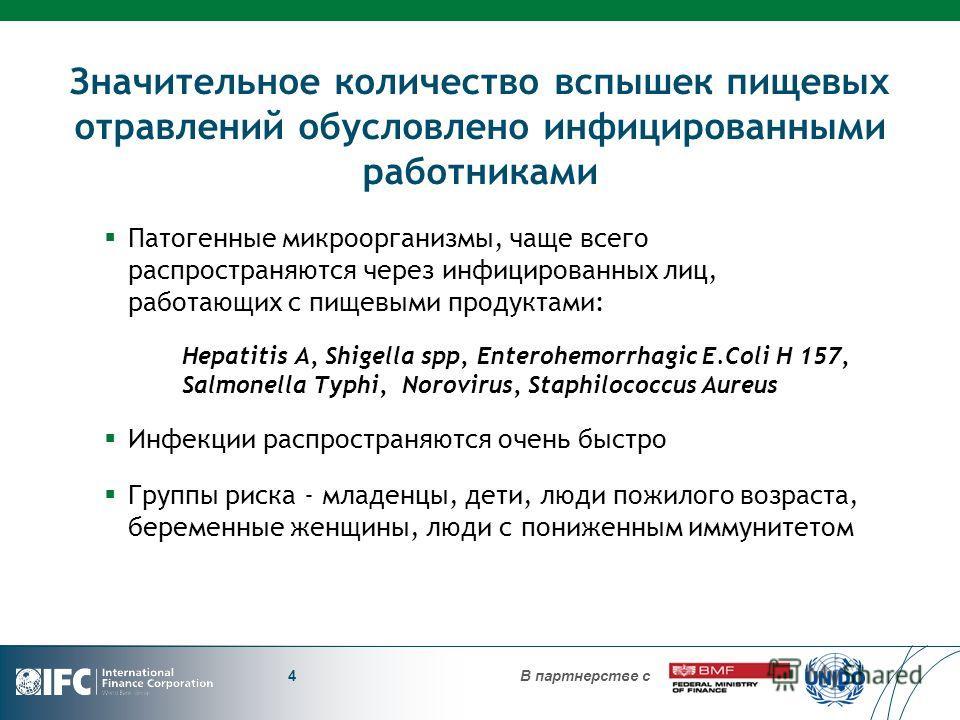 В партнерстве с Значительное количество вспышек пищевых отравлений обусловлено инфицированными работниками Патогенные микроорганизмы, чаще всего распространяются через инфицированных лиц, работающих с пищевыми продуктами: Hepatitis A, Shigella spp, E