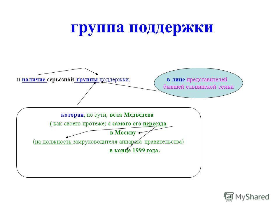 группа поддержки и наличие серьезной группы поддержки, в лице представителей бывшей ельцинской семьи которая, по сути, вела Медведева ( как своего протеже) с самого его переезда в Москву (на должность замруководителя аппарата правительства) в конце 1