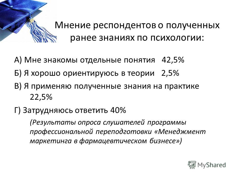 Мнение респондентов о полученных ранее знаниях по психологии: А) Мне знакомы отдельные понятия 42,5% Б) Я хорошо ориентируюсь в теории 2,5% В) Я применяю полученные знания на практике 22,5% Г) Затрудняюсь ответить 40% (Результаты опроса слушателей пр