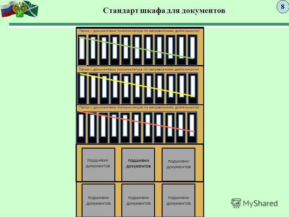 Стандарт шкафа для документов подшивки документов Папки с документами (номенклатура по направлениям деятельности) 8