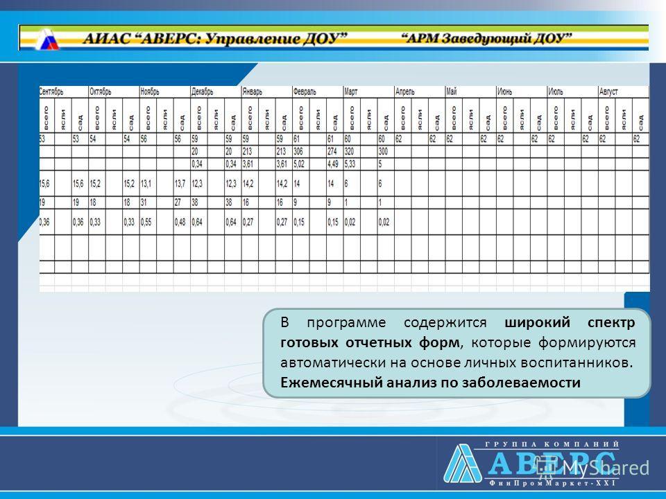 Ежемесячный анализ по заболеваемости