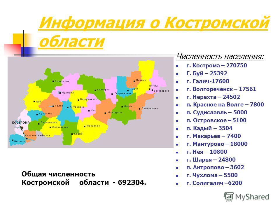 Костромской филиал (оптовая продажа бытовой химии, парфюмерии и косметики) Кострома 2011