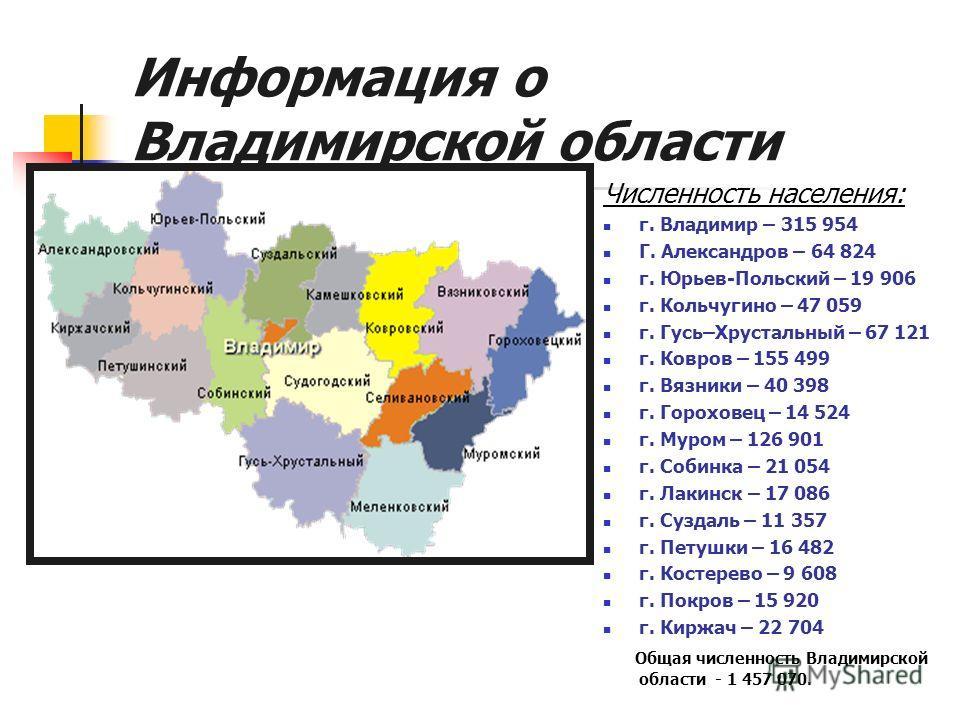 Владимирский филиал (оптовая продажа бытовой химии, парфюмерии и косметики) Владимир 2010