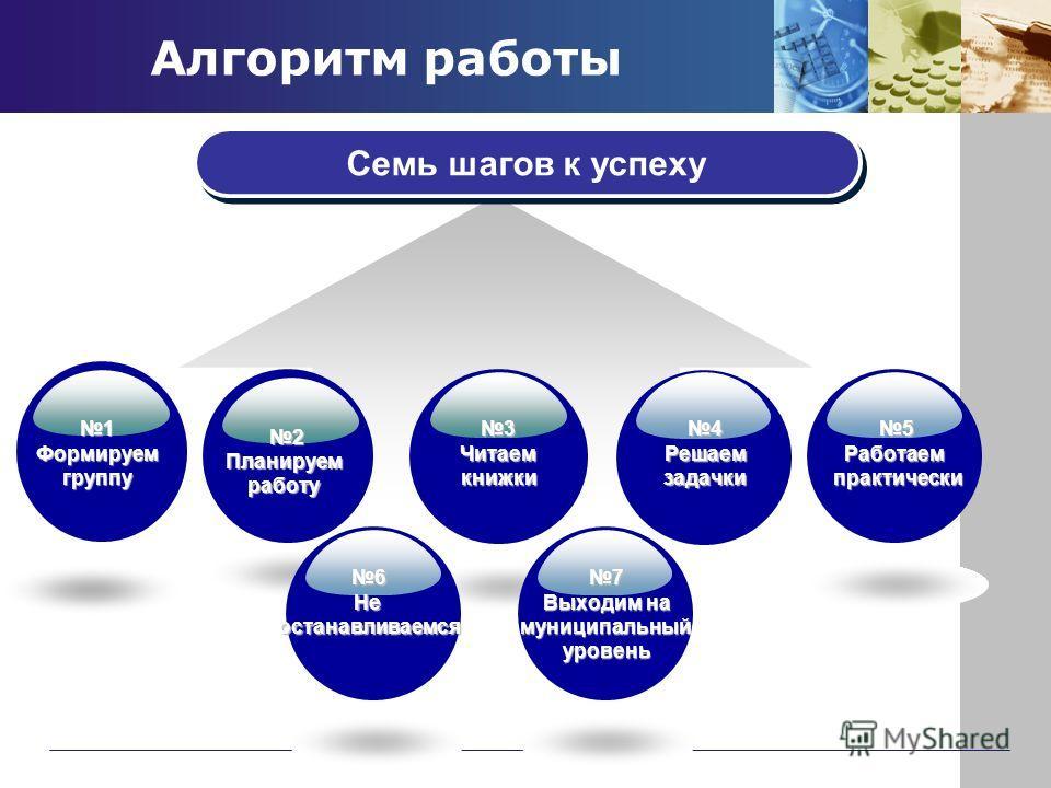Алгоритм работы Семь шагов к успеху 3 Читаем книжки 4 Решаем задачки 5Работаемпрактически 6Неостанавливаемся7 Выходим на муниципальныйуровень 1 Формируем группу 2 Планируем работу