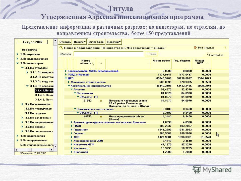 Утвержденная Адресная инвестиционная программа Титула Представление информации в различных разрезах: по инвесторам, по отраслям, по направлениям строительства, более 150 представлений