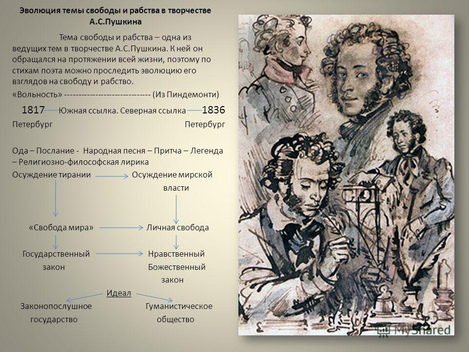 Эволюция темы свободы и рабства в творчестве А.С.Пушкина Тема свободы и рабства – одна из ведущих тем в творчестве А.С.Пушкина. К ней он обращался на протяжении всей жизни, поэтому по стихам поэта можно проследить эволюцию его взглядов на свободу и р