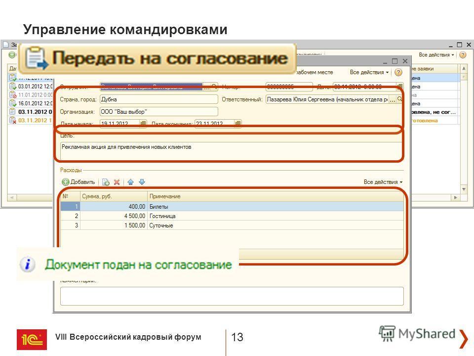 VIII Всероссийский кадровый форум 13 Управление командировками