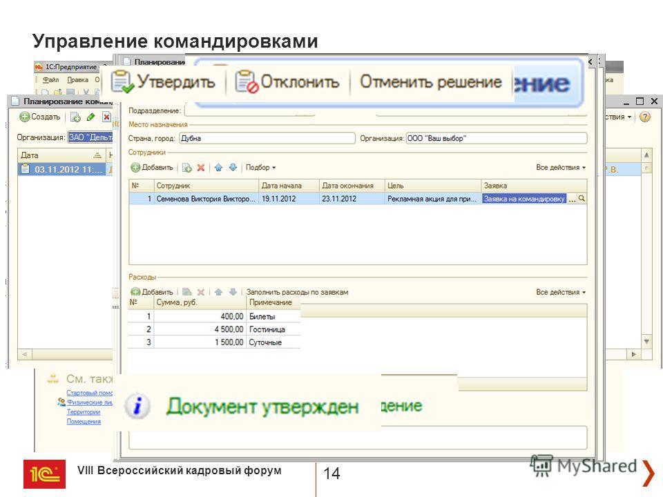VIII Всероссийский кадровый форум 14 Управление командировками