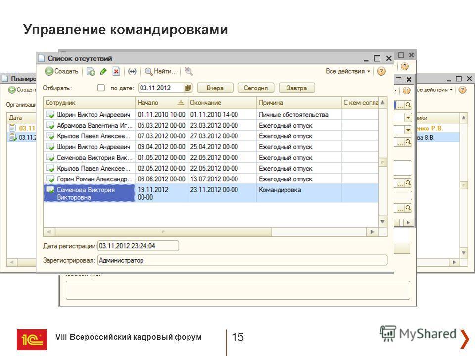 VIII Всероссийский кадровый форум 15 Управление командировками