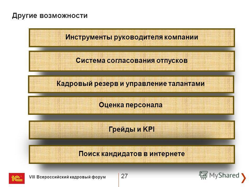 VIII Всероссийский кадровый форум 27 Другие возможности