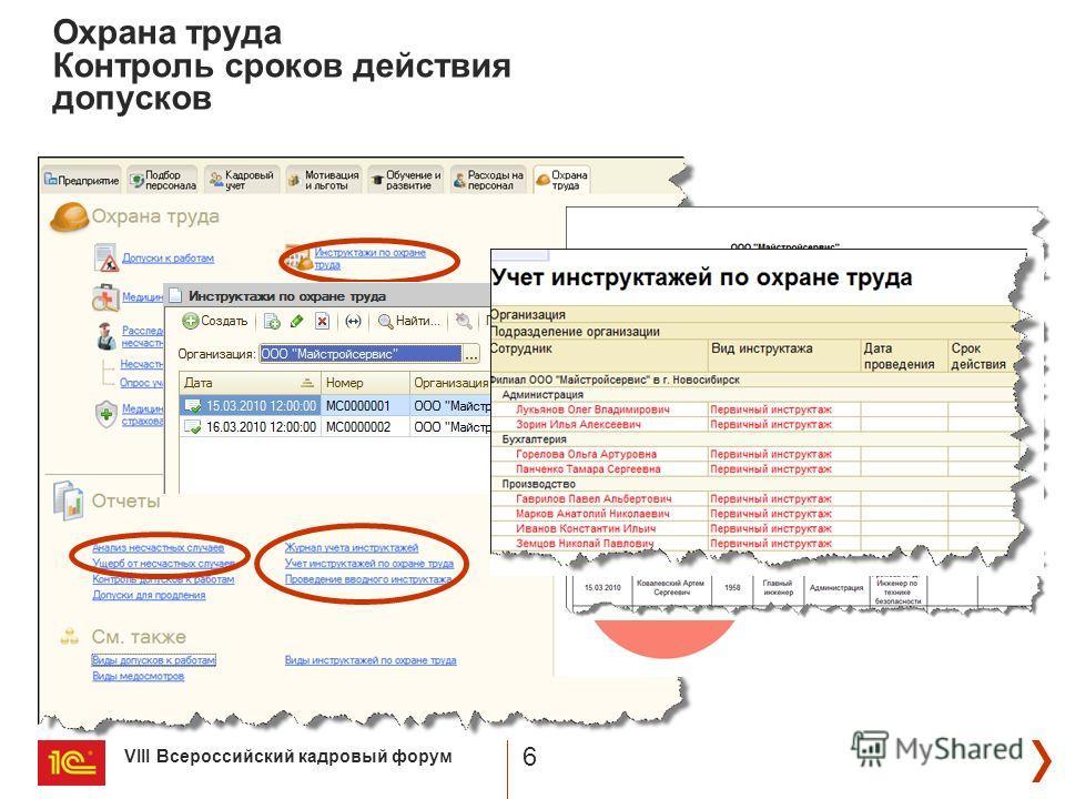 VIII Всероссийский кадровый форум 6 Охрана труда Контроль сроков действия допусков