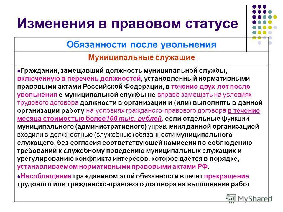 Изменения в правовом статусе Обязанности после увольнения Муниципальные служащие Гражданин, замещавший должность муниципальной службы, включенную в перечень должностей, установленный нормативными правовыми актами Российской Федерации, в течение двух