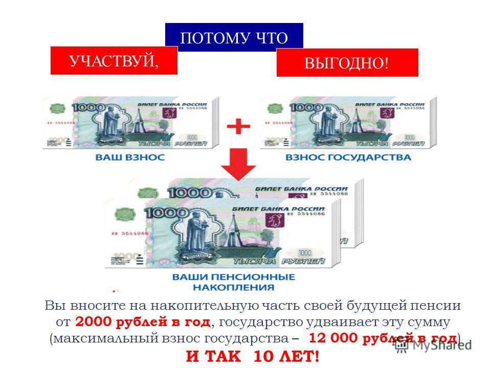 ПОТОМУ ЧТО УЧАСТВУЙ, ВЫГОДНО! Вы вносите на накопительную часть своей будущей пенсии от 2000 рублей в год, государство удваивает эту сумму (максимальный взнос государства – 12 000 рублей в год ) И ТАК 10 ЛЕТ!