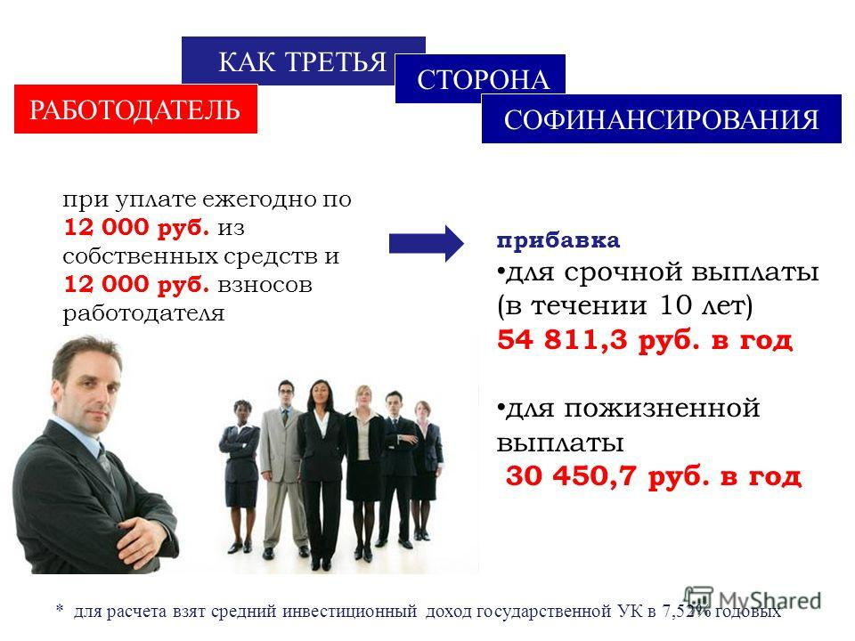 КАК ТРЕТЬЯ СТОРОНА СОФИНАНСИРОВАНИЯ РАБОТОДАТЕЛЬ при уплате ежегодно по 12 000 руб. из собственных средств и 12 000 руб. взносов работодателя прибавка для срочной выплаты (в течении 10 лет) 54 811,3 руб. в год для пожизненной выплаты 30 450,7 руб. в