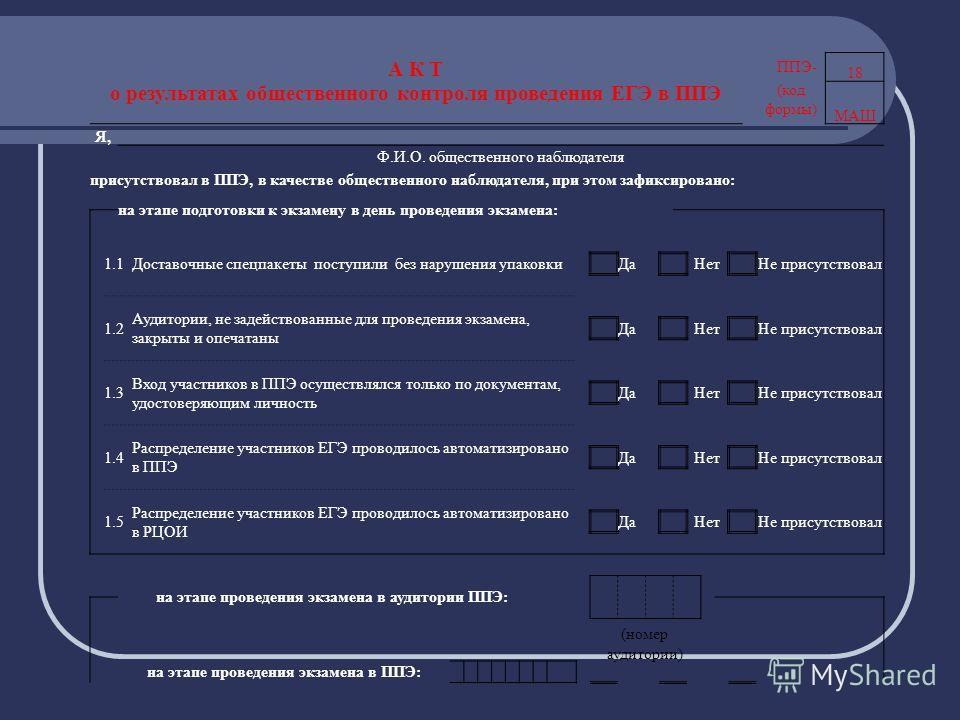 А К Т ППЭ- 18 о результатах общественного контроля проведения ЕГЭ в ППЭ (код формы) МАШ Я, Ф.И.О. общественного наблюдателя присутствовал в ППЭ, в качестве общественного наблюдателя, при этом зафиксировано: на этапе подготовки к экзамену в день прове