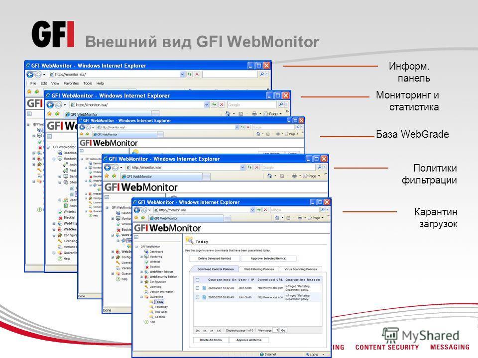 Информ. панель Внешний вид GFI WebMonitor Мониторинг и статистика База WebGrade Политики фильтрации Карантин загрузок