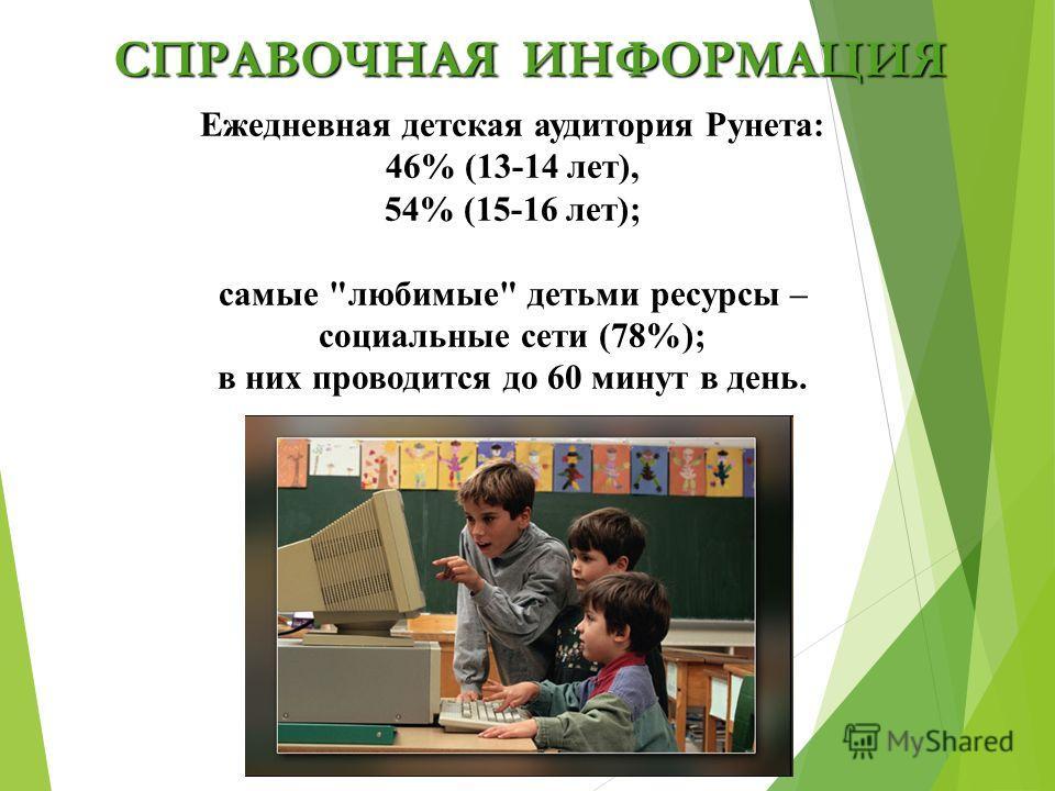 Ежедневная детская аудитория Рунета: 46% (13-14 лет), 54% (15-16 лет); самые любимые детьми ресурсы – социальные сети (78%); в них проводится до 60 минут в день. СПРАВОЧНАЯ ИНФОРМАЦИЯ