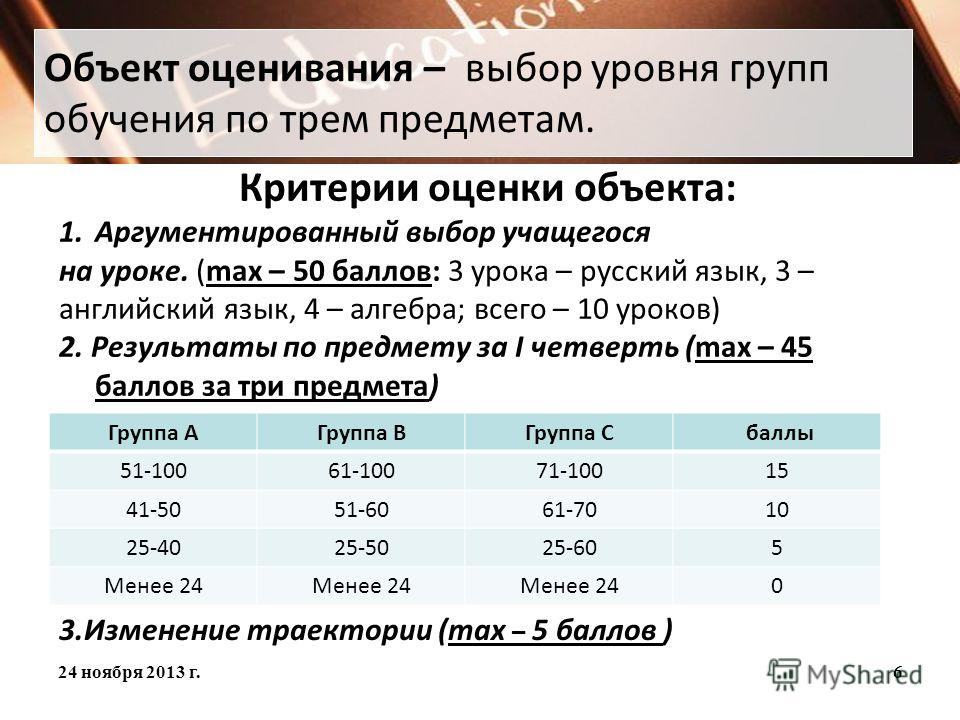Объект оценивания – выбор уровня групп обучения по трем предметам. Критерии оценки объекта: 1.Аргументированный выбор учащегося на уроке. (max – 50 баллов: 3 урока – русский язык, 3 – английский язык, 4 – алгебра; всего – 10 уроков) 2. Результаты по