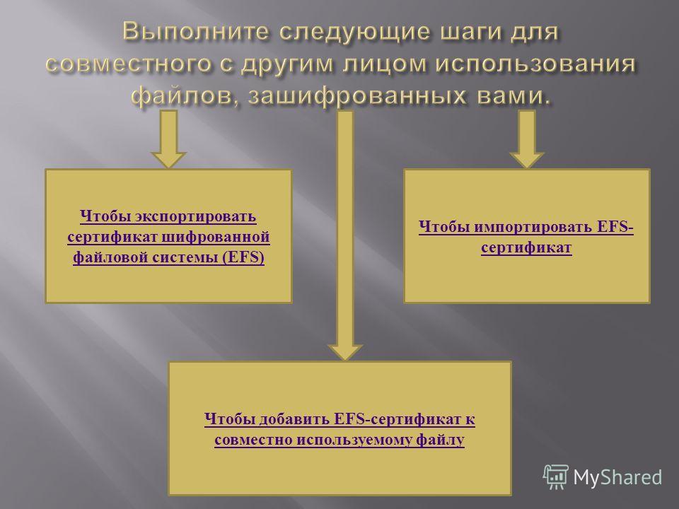 Чтобы экспортировать сертификат шифрованной файловой системы (EFS) Чтобы импортировать EFS- сертификат Чтобы добавить EFS-сертификат к совместно используемому файлу