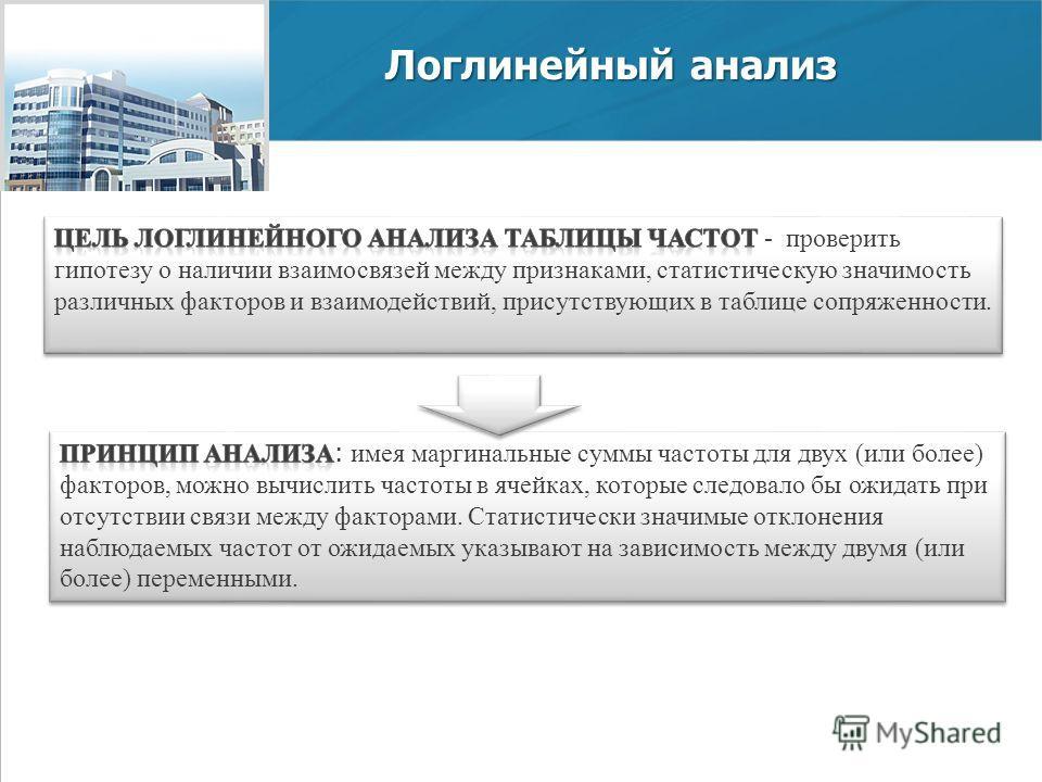 www.economy.gov.ru Мордовский государственный университет им. Н. П. Огарёва, 2011 Логлинейный анализ