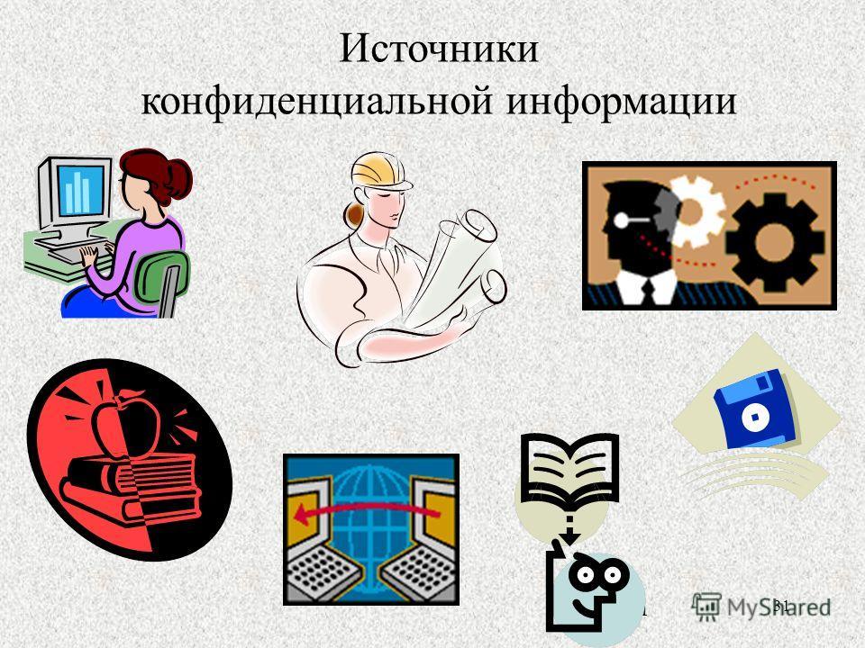31 Источники конфиденциальной информации 31