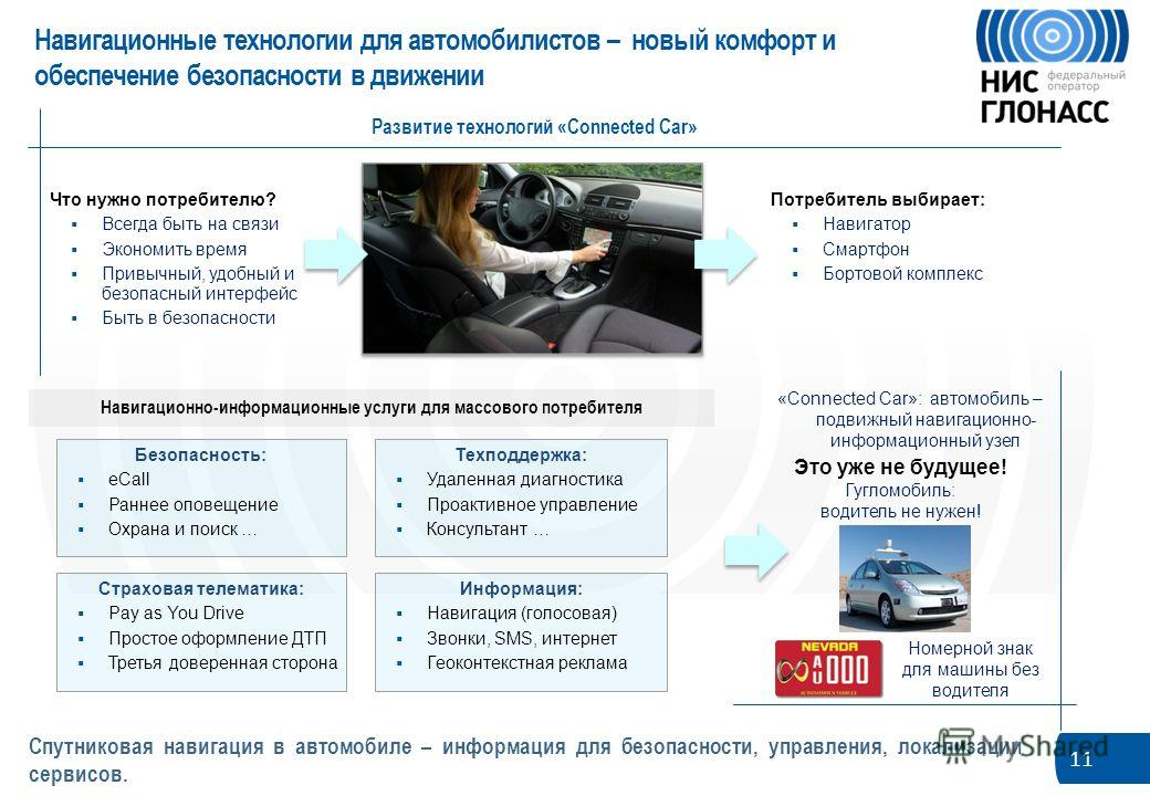 11 Это уже не будущее! Гугломобиль: водитель не нужен! Что нужно потребителю? Всегда быть на связи Экономить время Привычный, удобный и безопасный интерфейс Быть в безопасности Развитие технологий «Connected Car» Потребитель выбирает: Навигатор Смарт