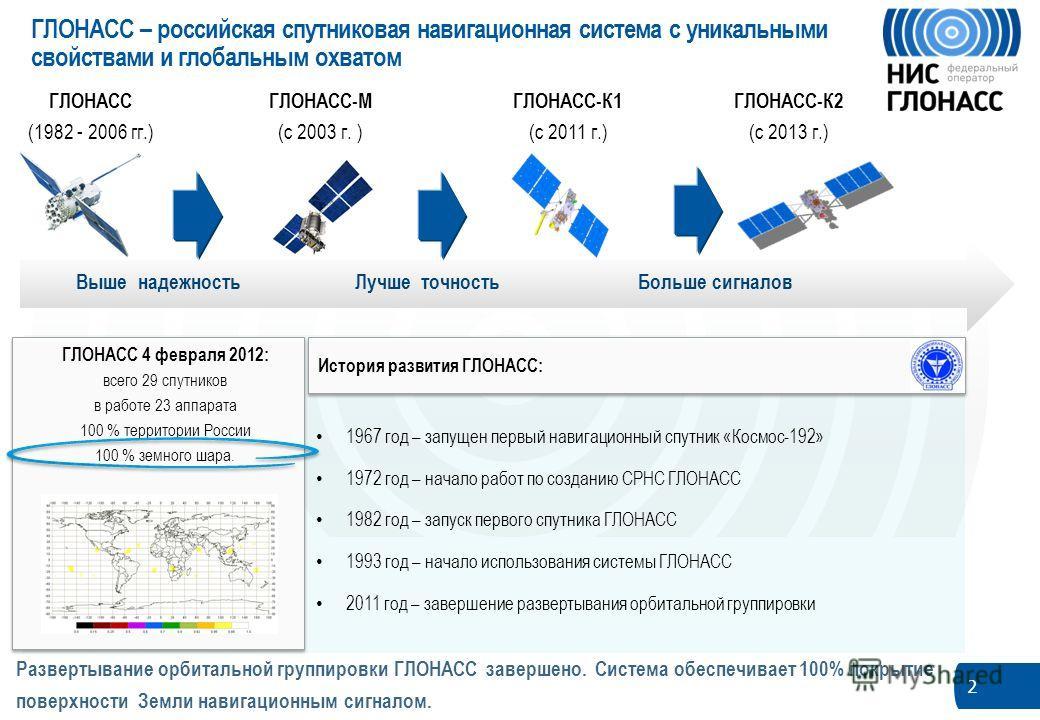 2 ГЛОНАСС – российская спутниковая навигационная система с уникальными свойствами и глобальным охватом ГЛОНАСС-К1 (с 2011 г.) ГЛОНАСС (1982 - 2006 гг.) ГЛОНАСС-М (с 2003 г. ) ГЛОНАСС-К2 (с 2013 г.) Выше надежность Лучше точность Больше сигналов Разве