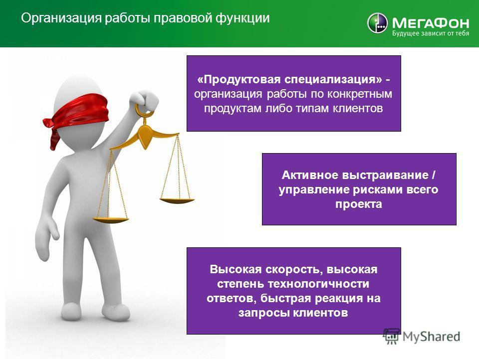 Организация работы правовой функции Активное выстраивание / управление рисками всего проекта «Продуктовая специализация» - организация работы по конкретным продуктам либо типам клиентов Высокая скорость, высокая степень технологичности ответов, быстр